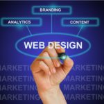 Wow Your Plano Customers by Following These Web Design Fundamentals